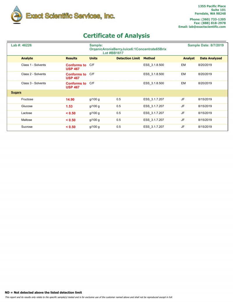 Aroni Magic 6X Extract 3rd party Lab COA 1-2
